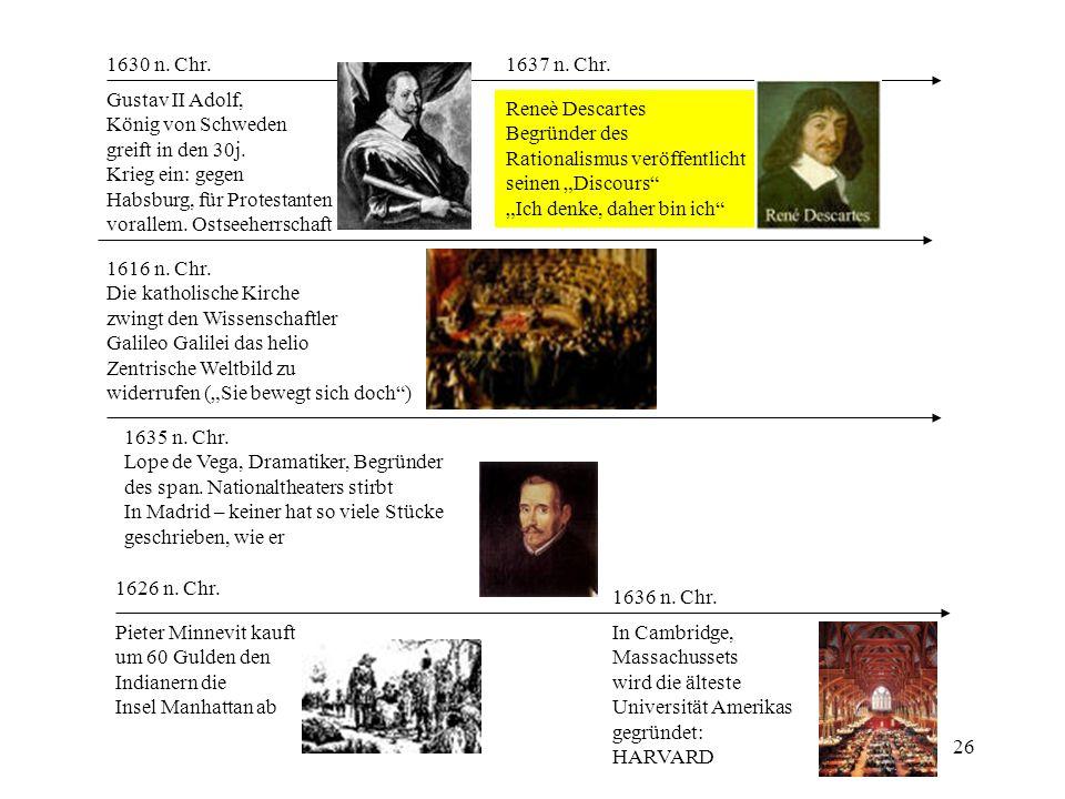 1630 n. Chr. 1637 n. Chr. Gustav II Adolf, König von Schweden. greift in den 30j. Krieg ein: gegen.
