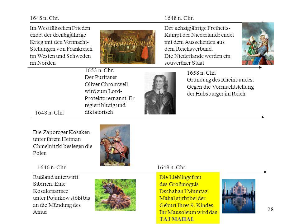 1648 n. Chr. 1648 n. Chr. Im Westfälischen Frieden. endet der dreißigjährige. Krieg mit den Vormacht-