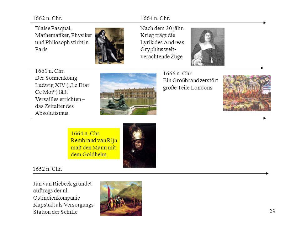 1662 n. Chr. 1664 n. Chr. Blaise Pasqual, Mathematiker, Physiker. und Philosoph stirbt in Paris.