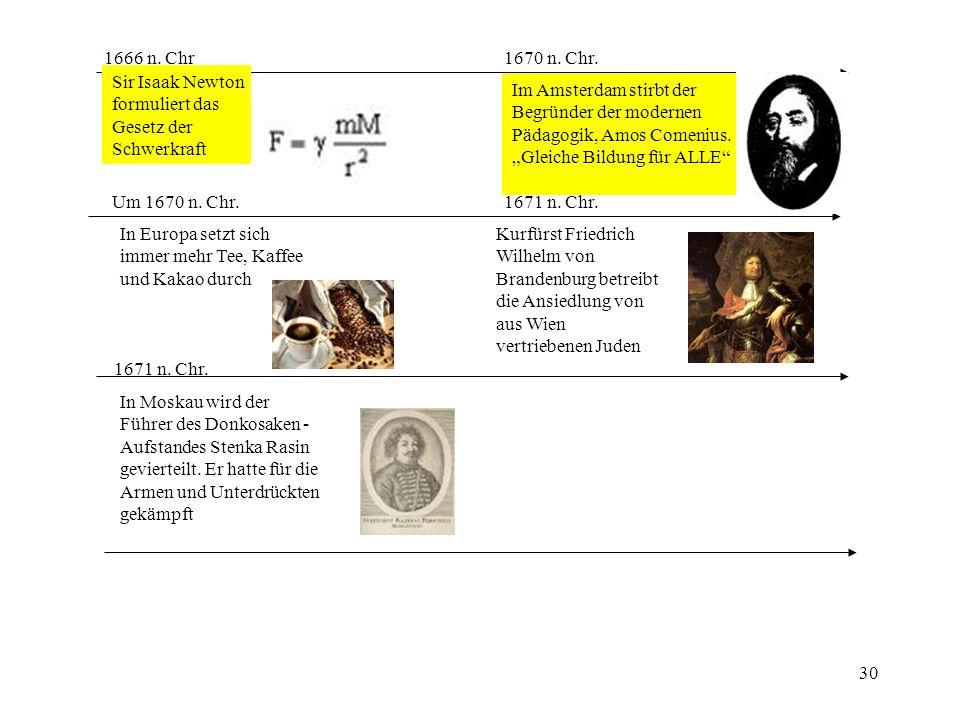 1666 n. Chr 1670 n. Chr. Sir Isaak Newton. formuliert das. Gesetz der. Schwerkraft. Im Amsterdam stirbt der.