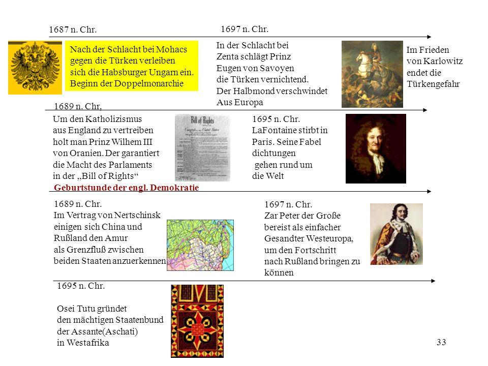 1687 n. Chr. 1697 n. Chr. In der Schlacht bei. Zenta schlägt Prinz. Eugen von Savoyen. die Türken vernichtend.