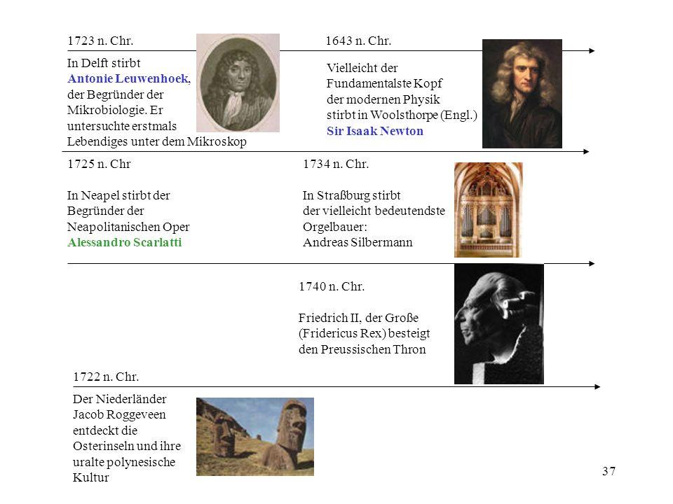 1723 n. Chr. 1643 n. Chr. In Delft stirbt. Antonie Leuwenhoek, der Begründer der. Mikrobiologie. Er.