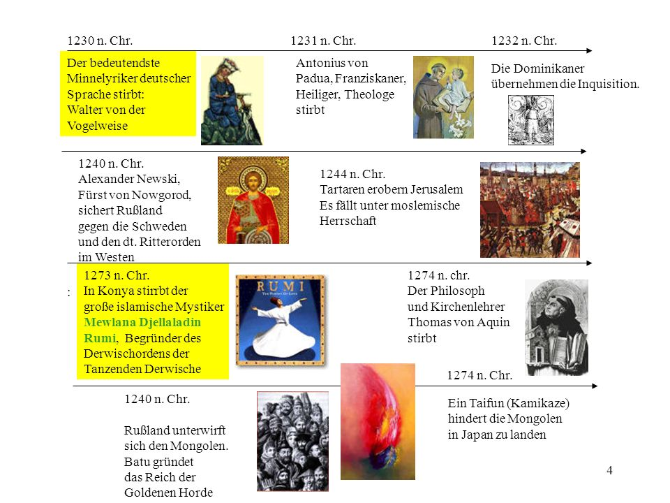1230 n. Chr. 1231 n. Chr. 1232 n. Chr. Der bedeutendste. Minnelyriker deutscher. Sprache stirbt: