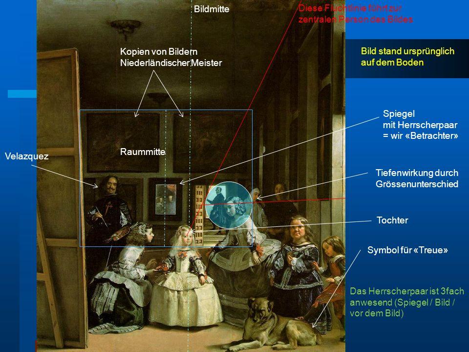 Bildmitte Diese Fluchtlinie führt zur. zentralen Person des Bildes. Kopien von Bildern. Niederländischer Meister.