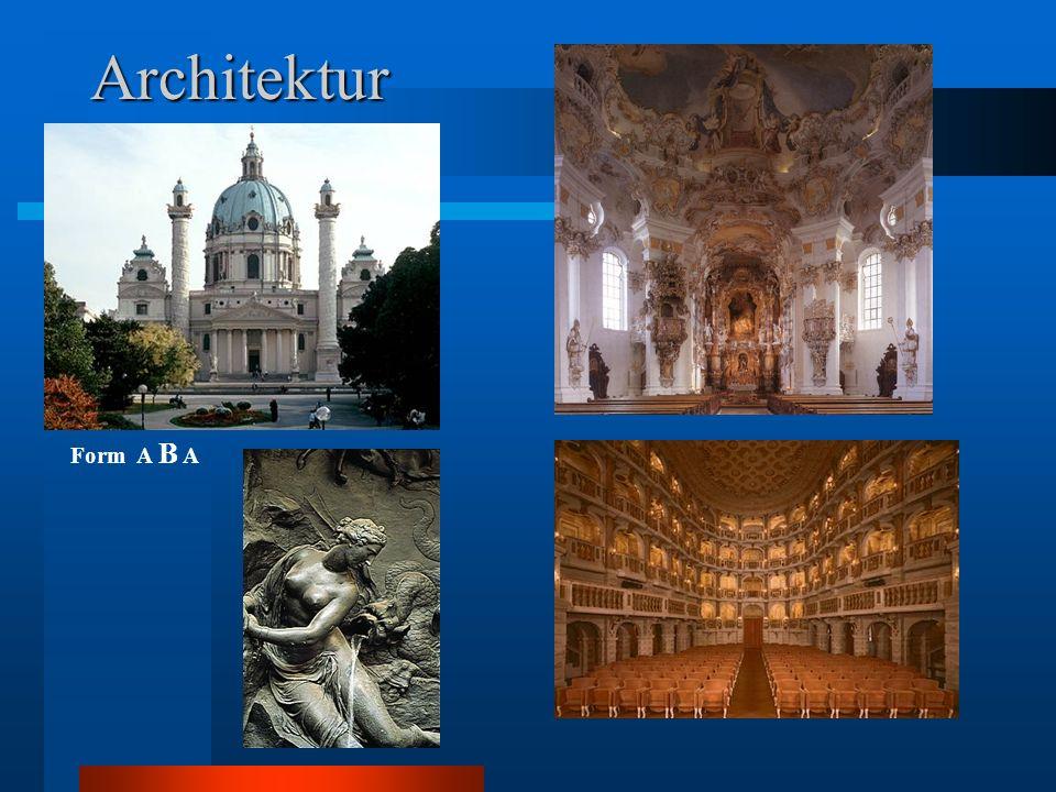 Architektur Form A B A