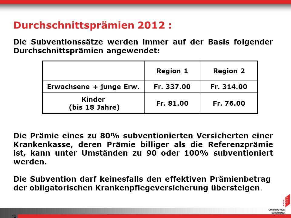 Durchschnittsprämien 2012 :