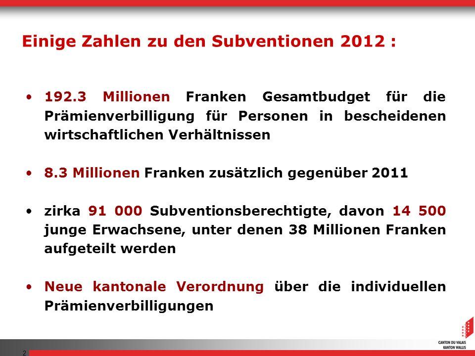 Einige Zahlen zu den Subventionen 2012 :