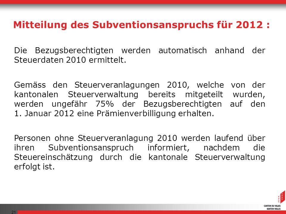 Mitteilung des Subventionsanspruchs für 2012 :