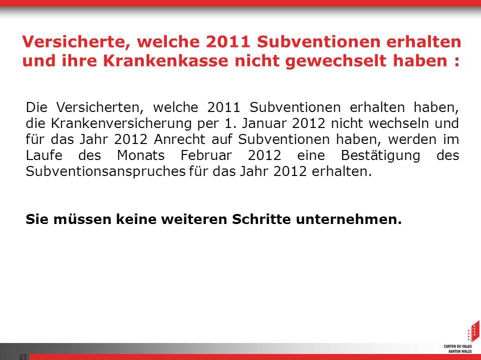 Versicherte, welche 2011 Subventionen erhalten und ihre Krankenkasse nicht gewechselt haben :