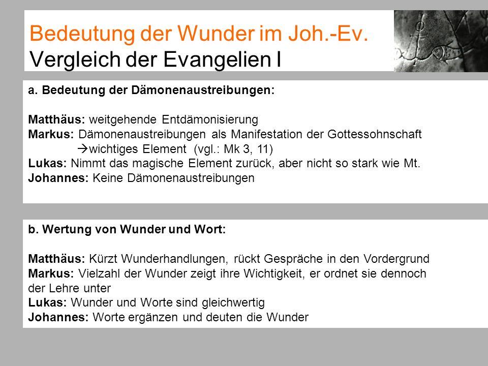 Bedeutung der Wunder im Joh.-Ev. Vergleich der Evangelien I