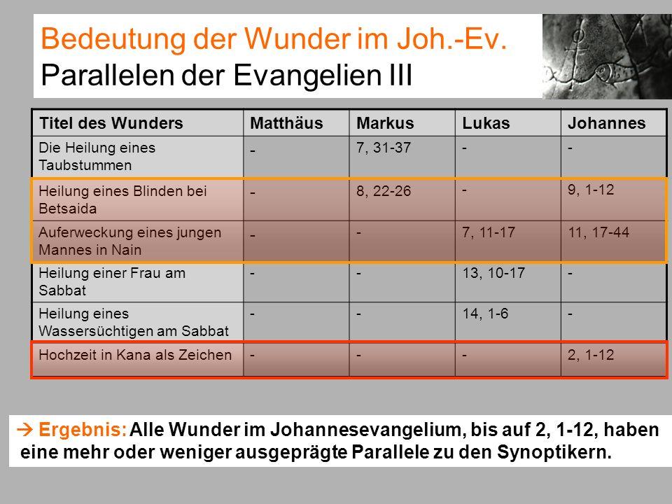 Bedeutung der Wunder im Joh.-Ev. Parallelen der Evangelien III