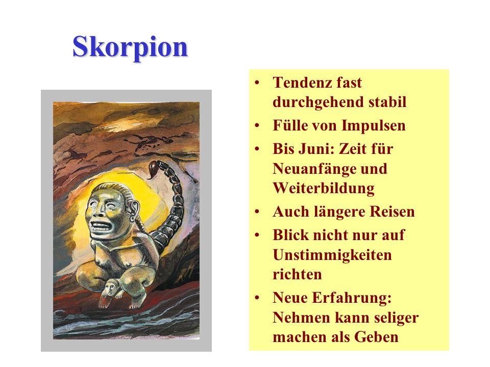 Skorpion Tendenz fast durchgehend stabil Fülle von Impulsen