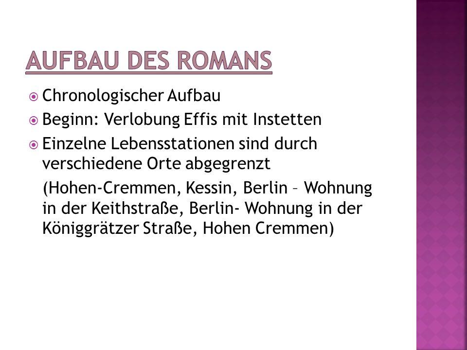 Aufbau des Romans Chronologischer Aufbau