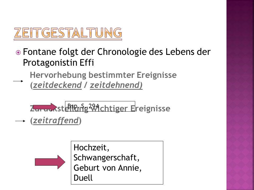 Zeitgestaltung Fontane folgt der Chronologie des Lebens der Protagonistin Effi. Hervorhebung bestimmter Ereignisse (zeitdeckend / zeitdehnend)