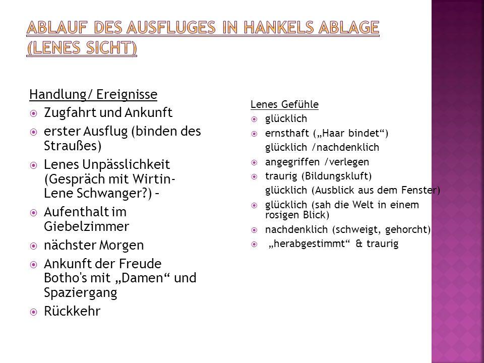 Ablauf des Ausfluges in Hankels Ablage (Lenes Sicht)