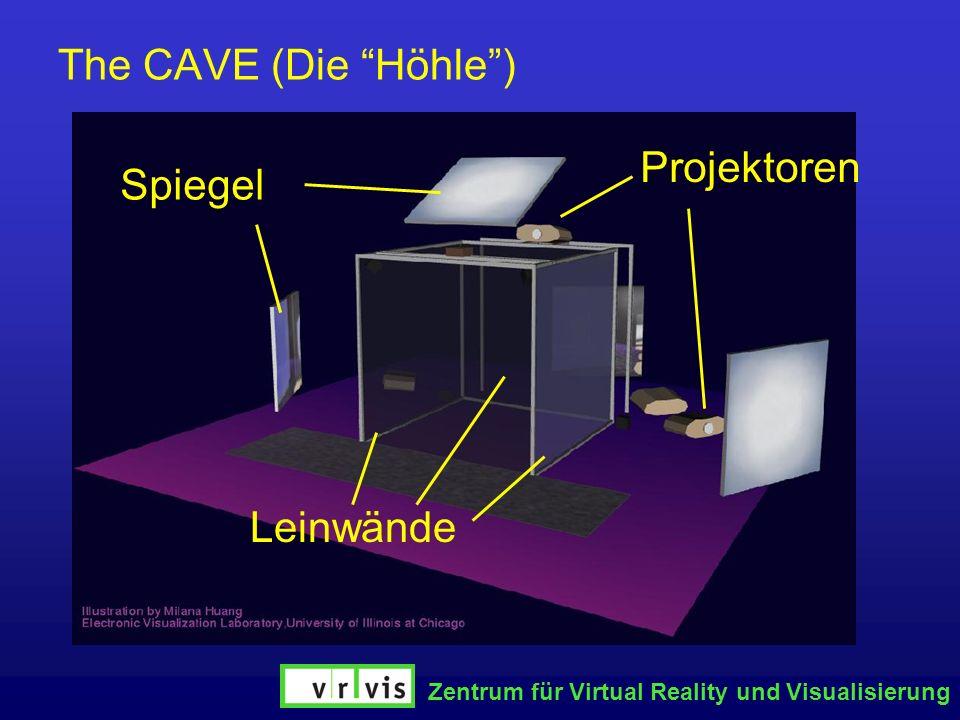 The CAVE (Die Höhle ) Projektoren Spiegel Leinwände