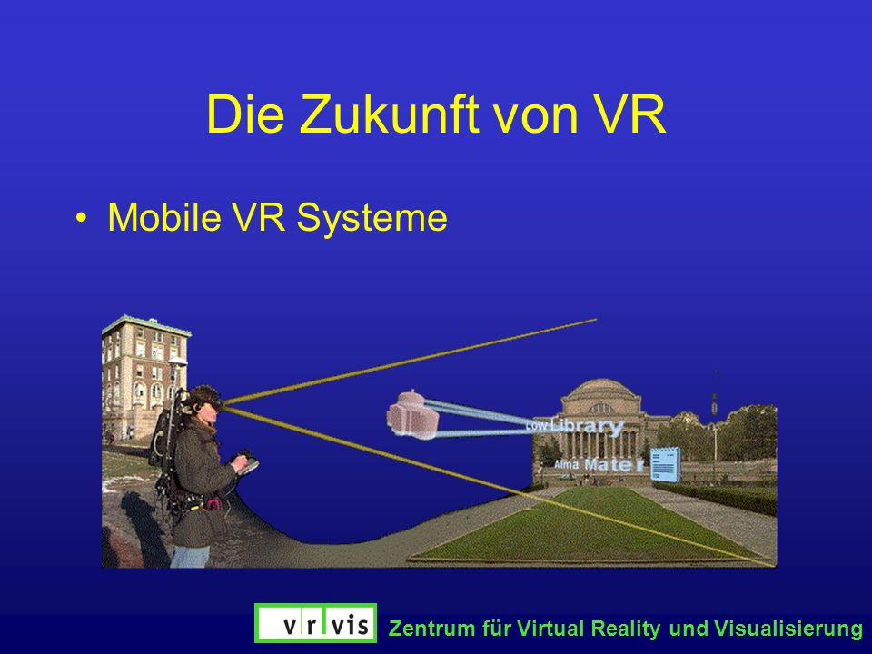 Die Zukunft von VR Mobile VR Systeme