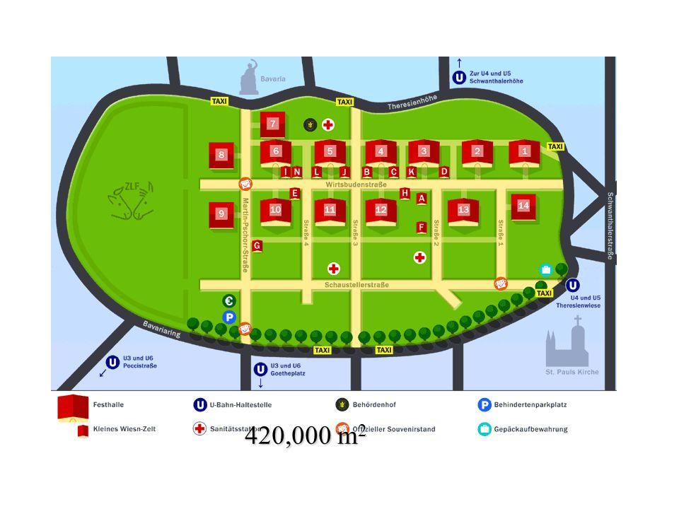 420,000 m2
