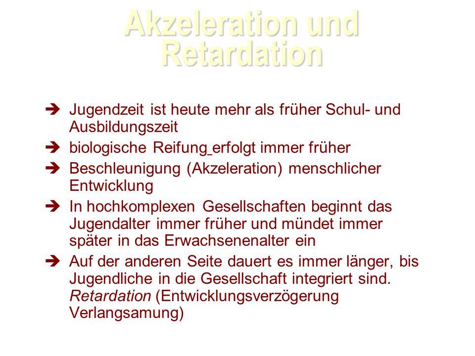Akzeleration und Retardation