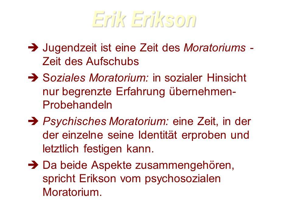 28.03.2017 Erik Erikson. Jugendzeit ist eine Zeit des Moratoriums - Zeit des Aufschubs.