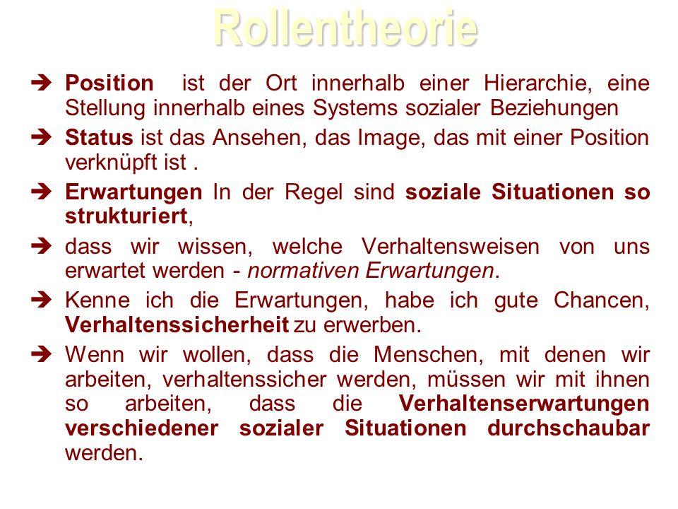 Rollentheorie 28.03.2017. Position ist der Ort innerhalb einer Hierarchie, eine Stellung innerhalb eines Systems sozialer Beziehungen
