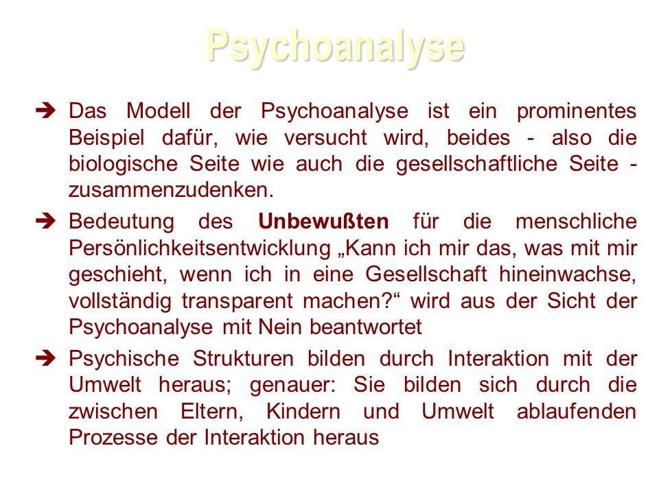 28.03.2017 Psychoanalyse.