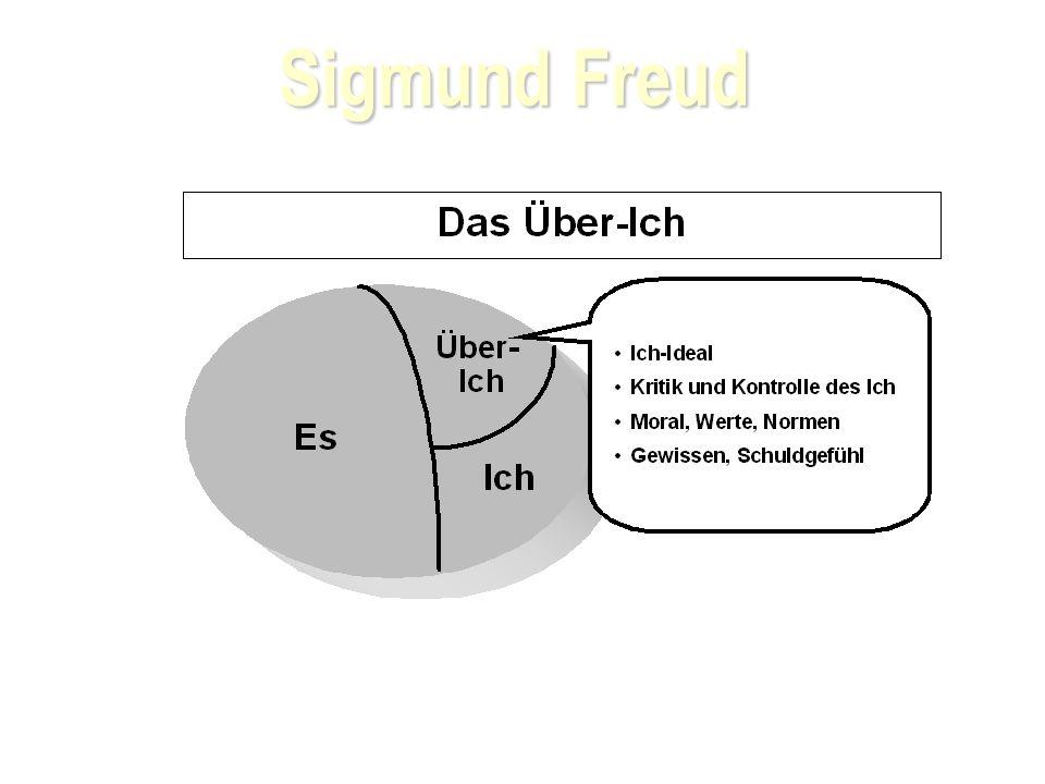 28.03.2017 Sigmund Freud