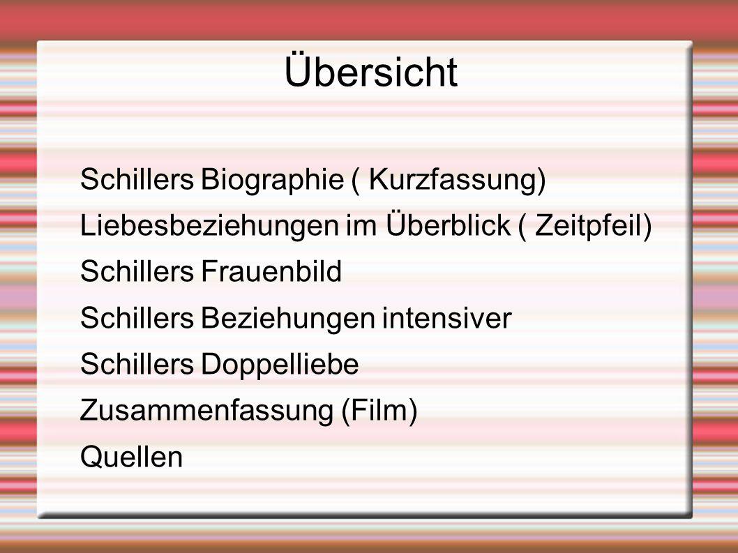 Übersicht Schillers Biographie ( Kurzfassung)