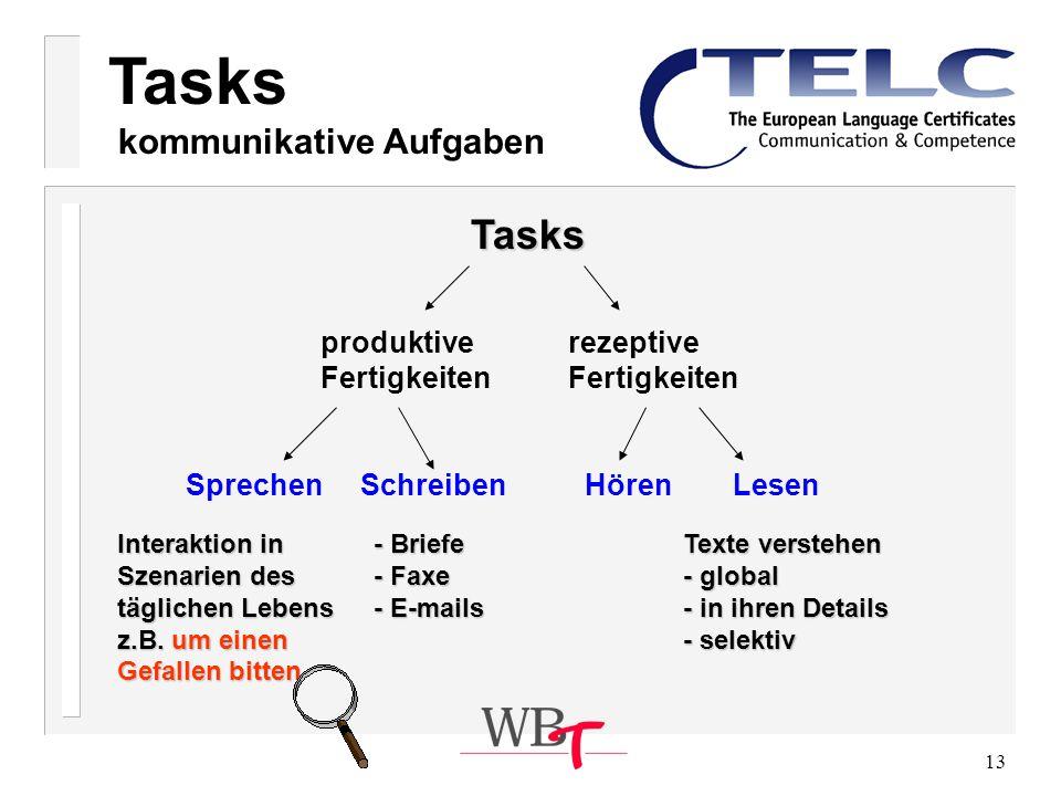 Tasks Tasks kommunikative Aufgaben produktive Fertigkeiten rezeptive