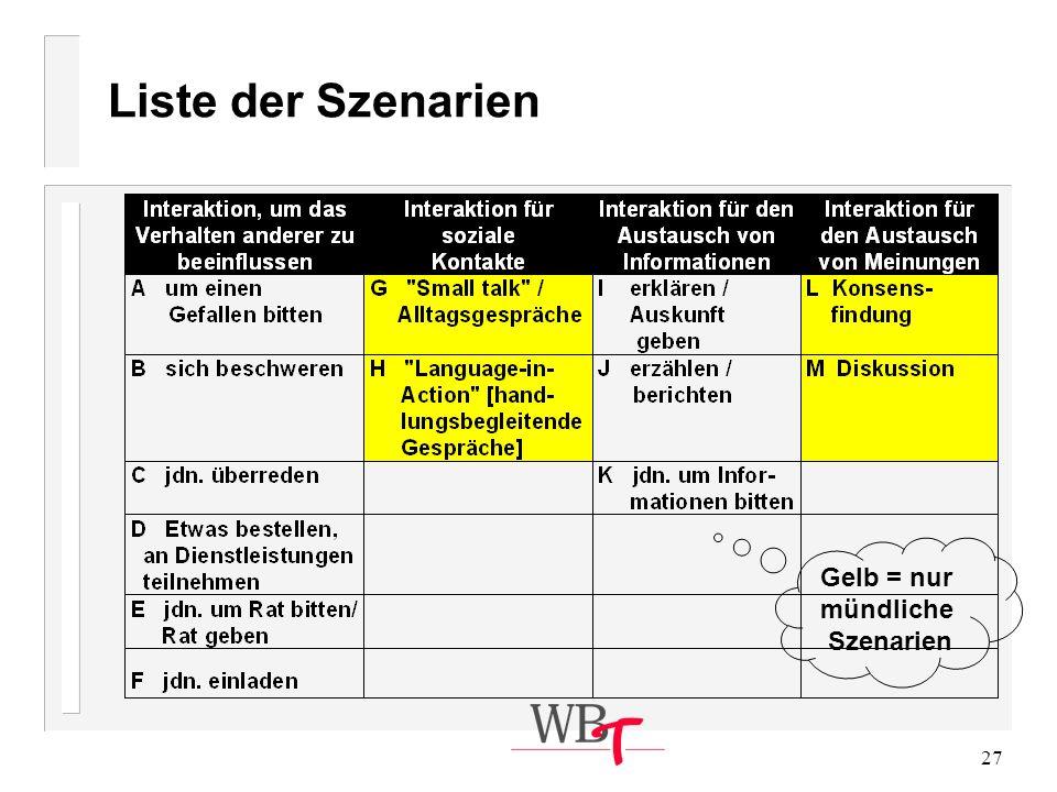 Liste der Szenarien Gelb = nur mündliche Szenarien