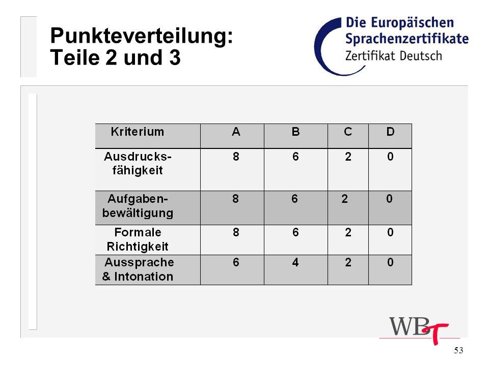 Punkteverteilung: Teile 2 und 3