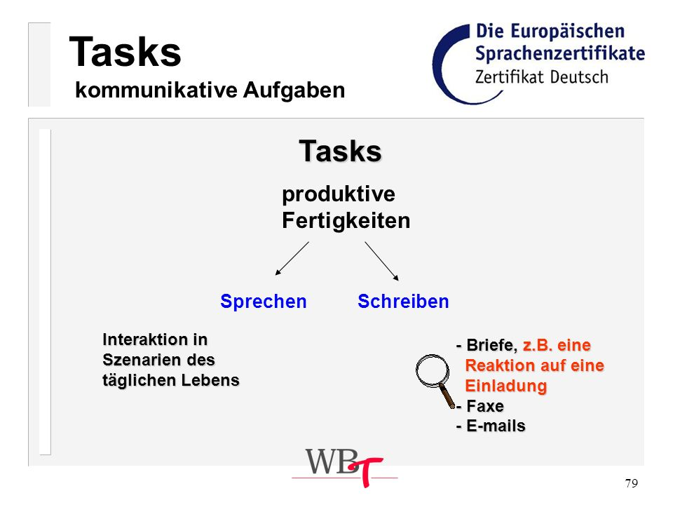 Tasks Tasks kommunikative Aufgaben produktive Fertigkeiten