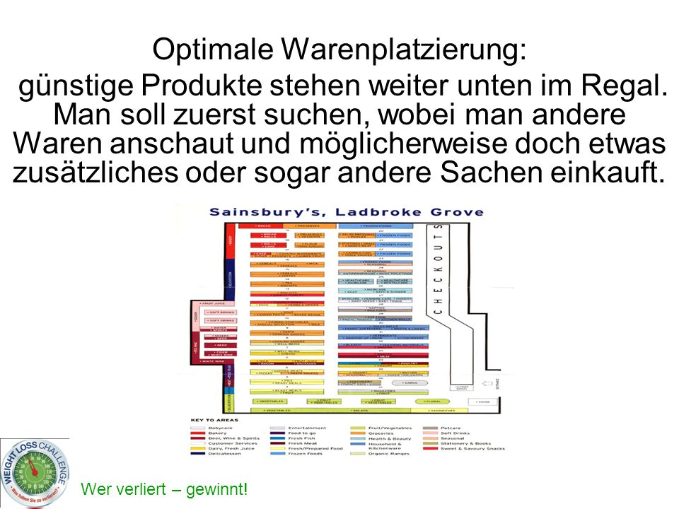 Optimale Warenplatzierung: