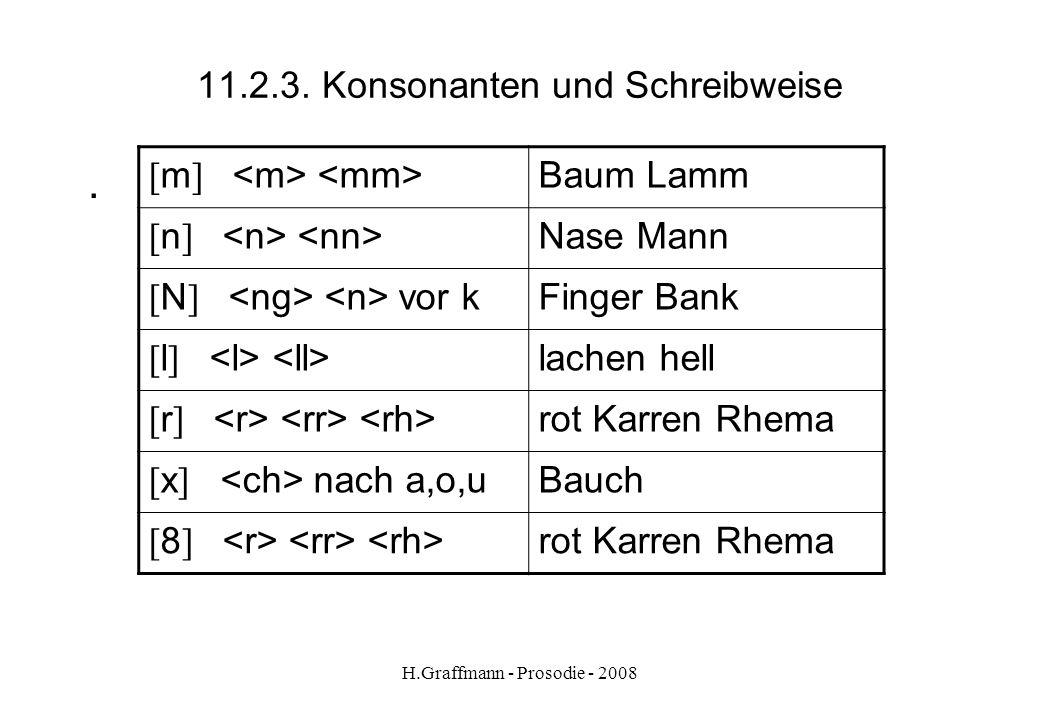 11.2.3. Konsonanten und Schreibweise