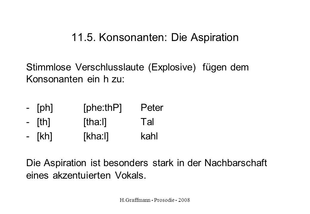 11.5. Konsonanten: Die Aspiration