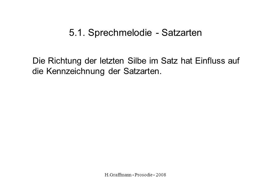 5.1. Sprechmelodie - Satzarten