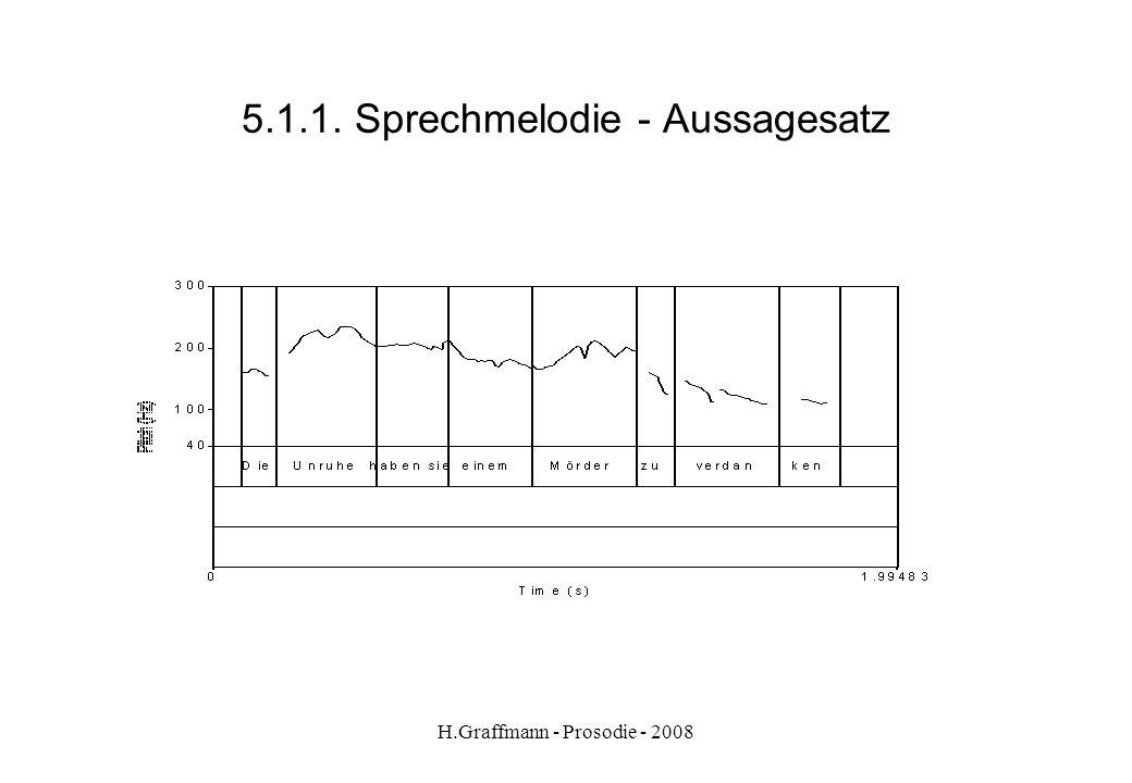 5.1.1. Sprechmelodie - Aussagesatz