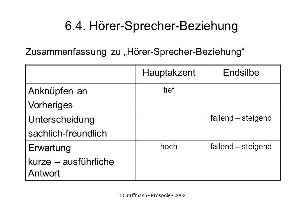 6.4. Hörer-Sprecher-Beziehung