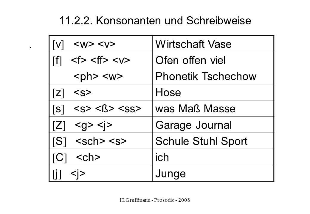 11.2.2. Konsonanten und Schreibweise