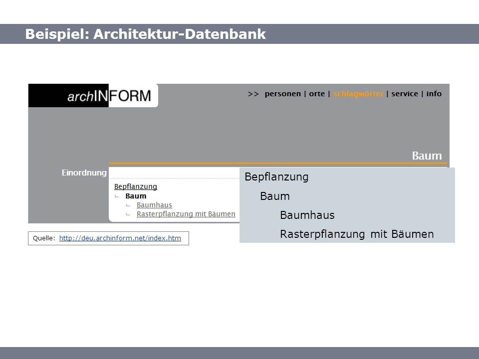 Beispiel: Architektur-Datenbank