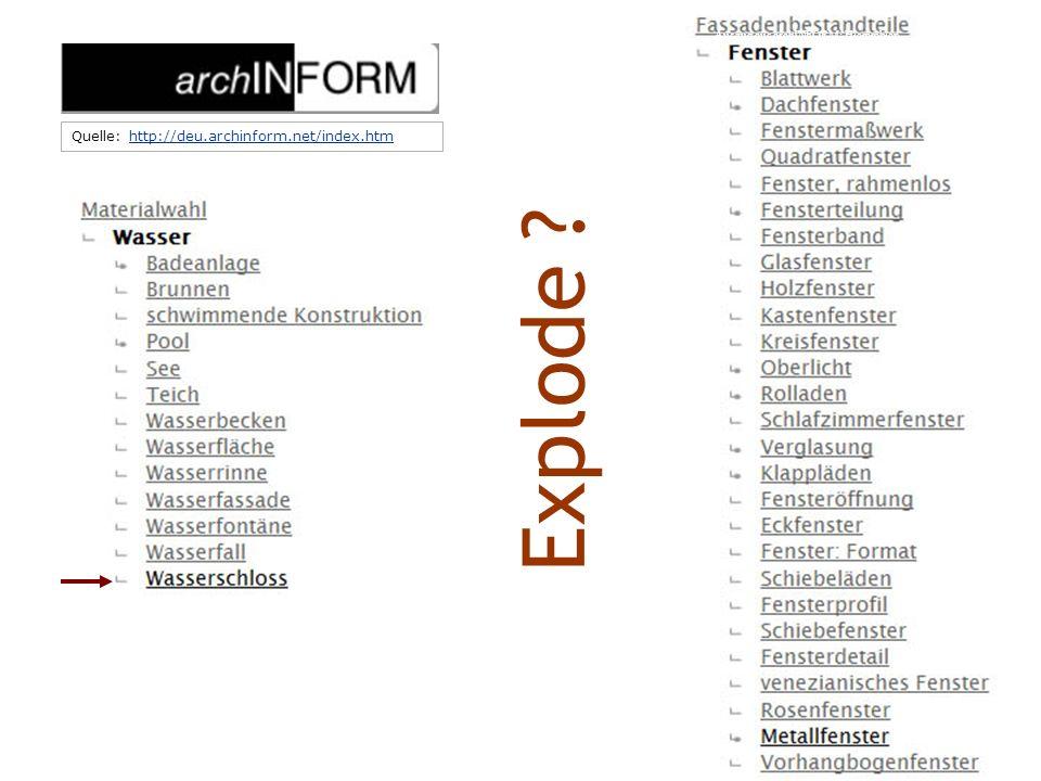 Auszug aus archINFORM: Hierarchien