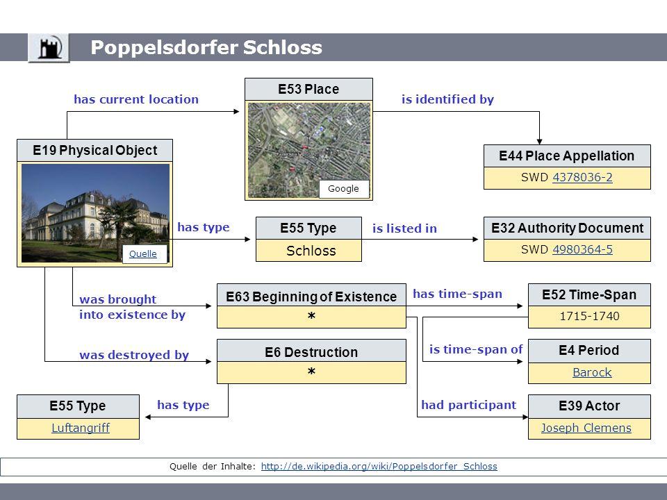 Beispiel: Poppelsdorfer Schloss