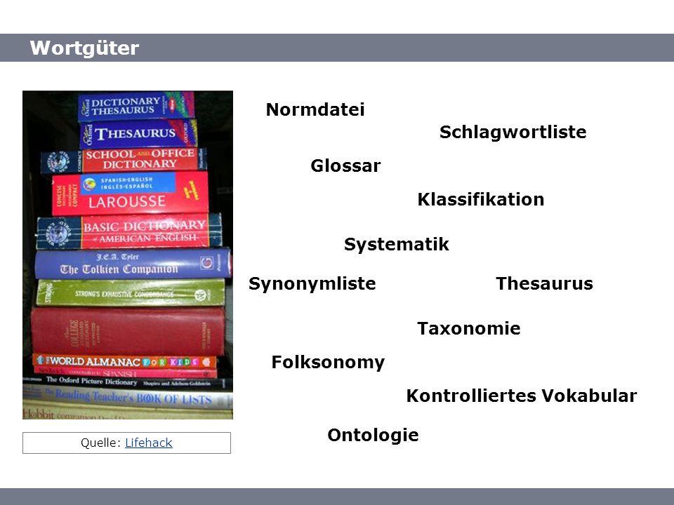 Wortgüter Normdatei Schlagwortliste Glossar Klassifikation Systematik