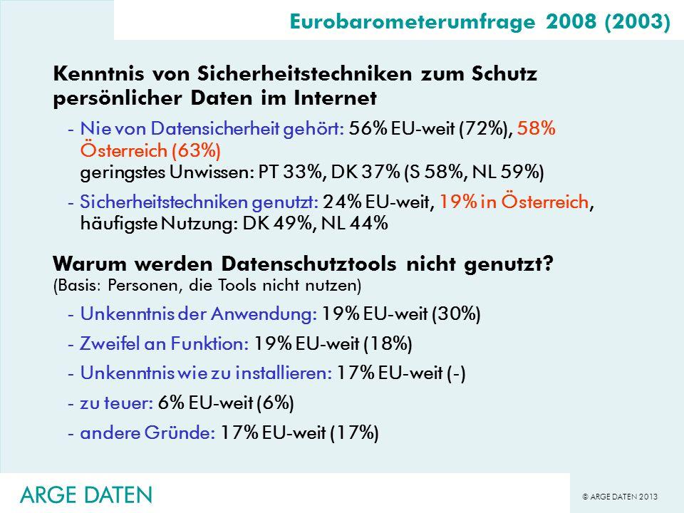 ARGE DATEN ARGE DATEN Eurobarometerumfrage 2008 (2003)
