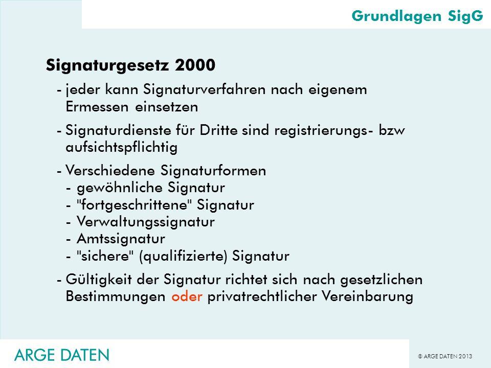 Signaturgesetz 2000 ARGE DATEN ARGE DATEN Grundlagen SigG