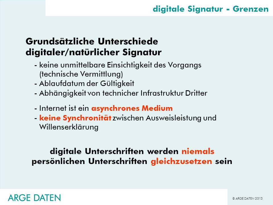 Grundsätzliche Unterschiede digitaler/natürlicher Signatur