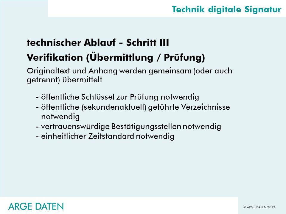 technischer Ablauf - Schritt III Verifikation (Übermittlung / Prüfung)
