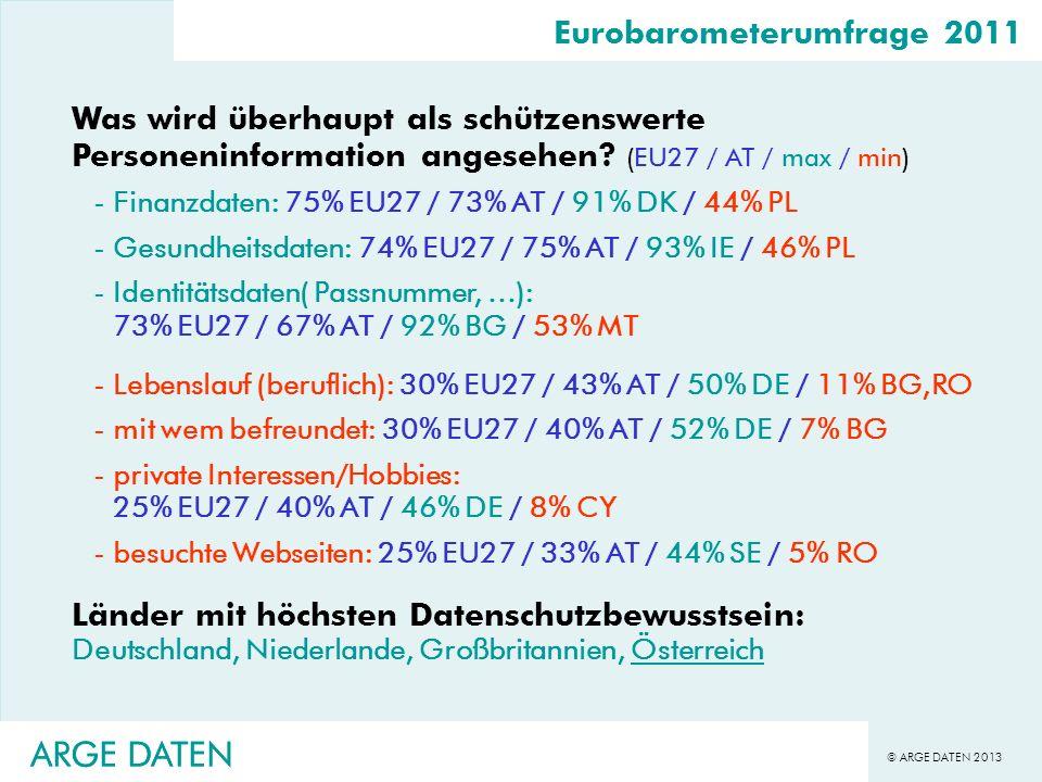 ARGE DATEN ARGE DATEN Eurobarometerumfrage 2011