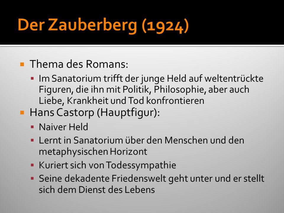 Der Zauberberg (1924) Thema des Romans: Hans Castorp (Hauptfigur):
