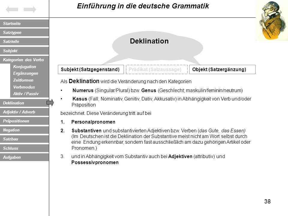 Deklination Subjekt (Satzgegenstand) Prädikat (Satzaussage)